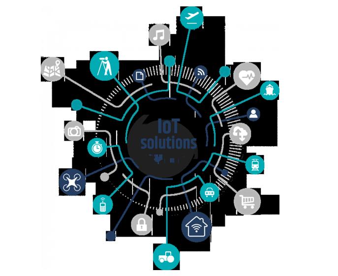 Drift developers Inter net of things